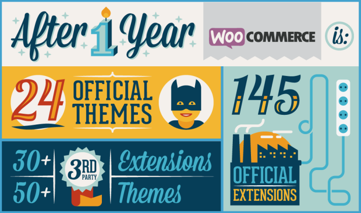 WooCommerce birthday